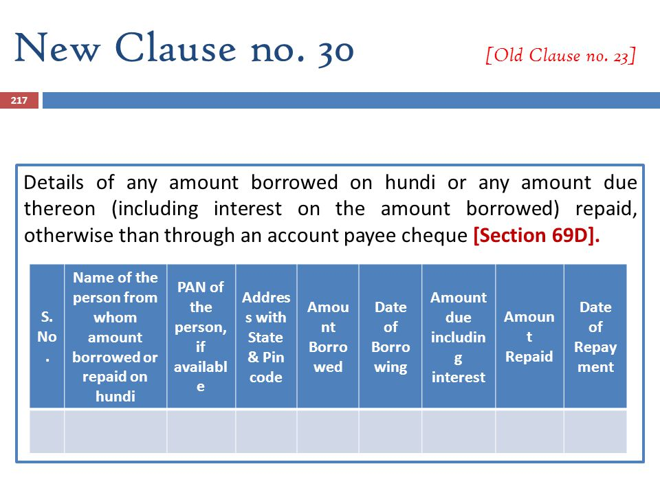 New Clause no. 30 [Old Clause no. 23]